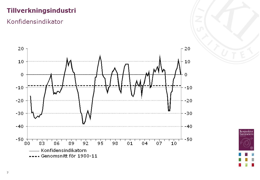 Ekonomisk politik Penningpolitik – Riksbankens egen reporänteprognos oförändrad vid mötet 4 juli.