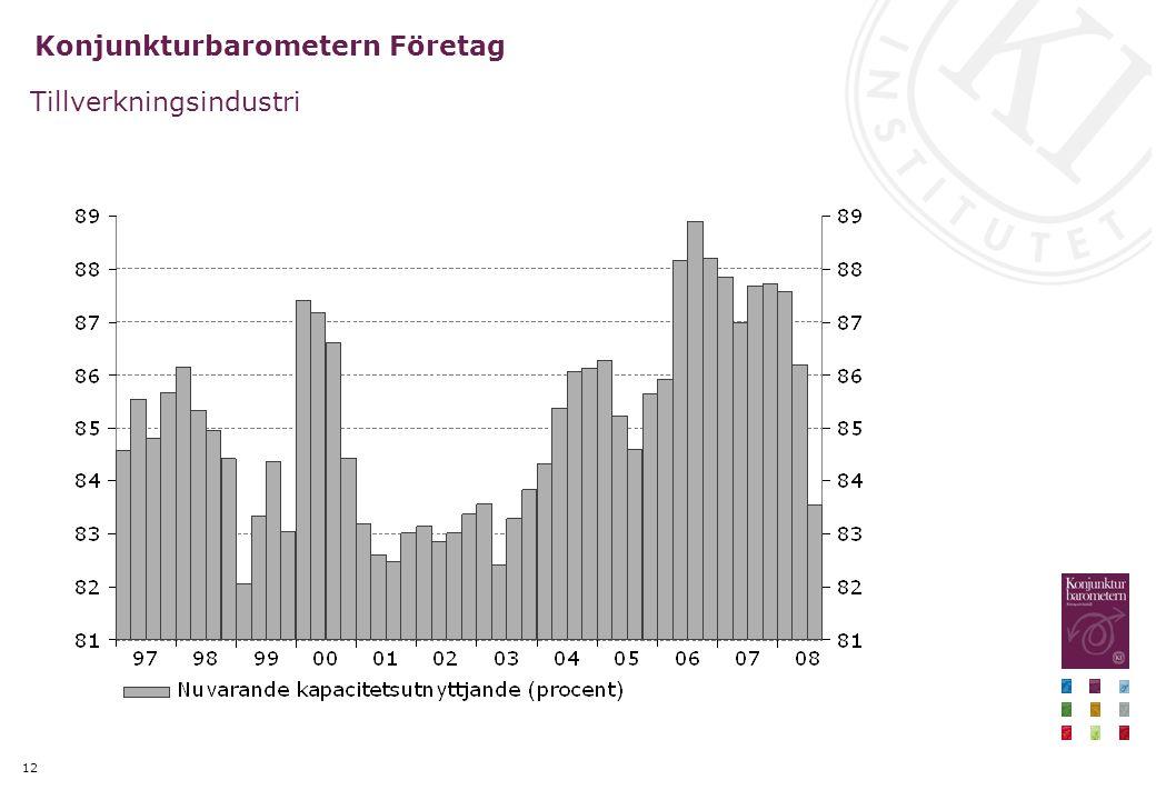 12 Konjunkturbarometern Företag Tillverkningsindustri