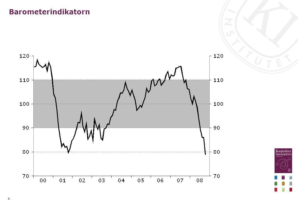 35 Konjunkturbarometern Hushåll