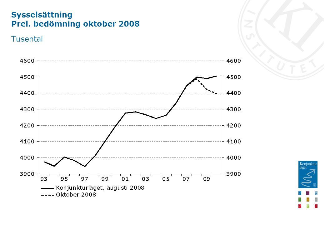 Sysselsättning Prel. bedömning oktober 2008 Tusental