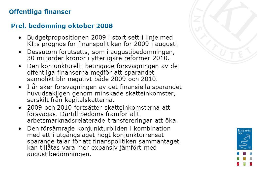 Offentliga finanser Prel.