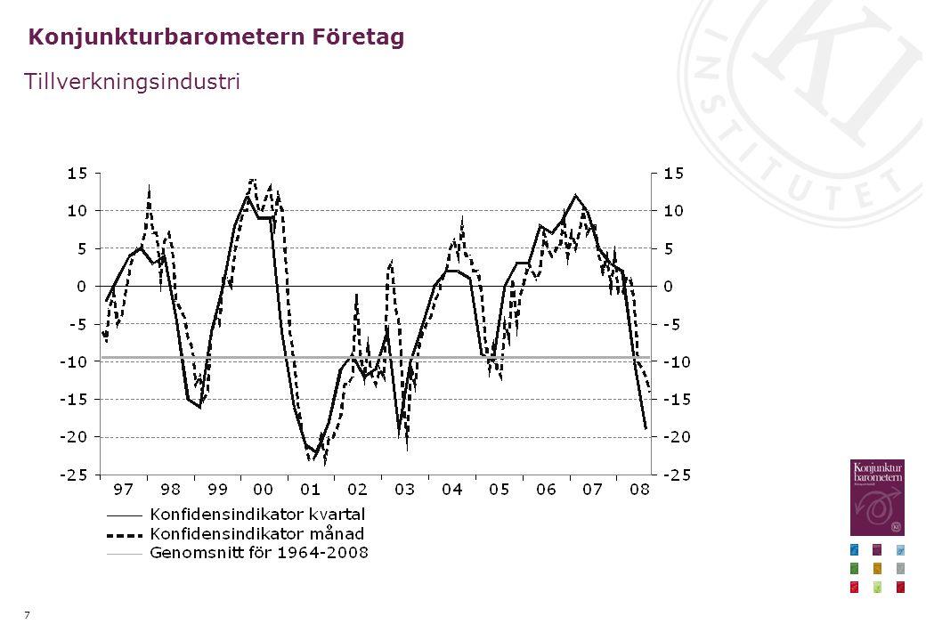 8 Konjunkturbarometern Företag Tillverkningsindustri