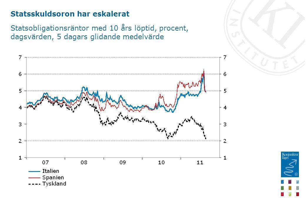 Kraftigt fallande börskurser i augusti Börsindex 2006-12-29=100, dagsvärden, 5-dagars glidande medelvärde
