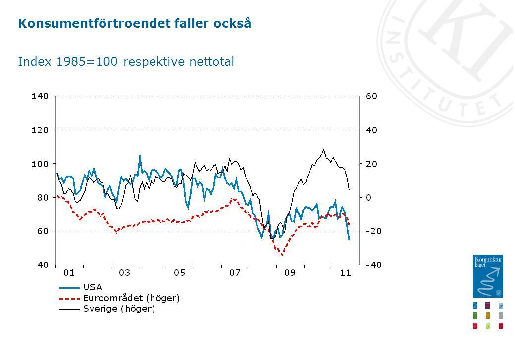 Långtidsarbetslösheten ökar Arbetslösa fördelade på tid i arbetslöshet, tusental, säsongsrensade månadsvärden