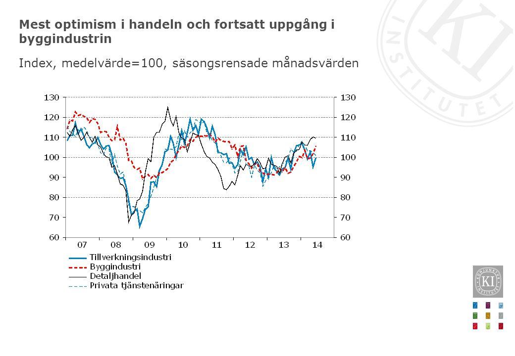 Mest optimism i handeln och fortsatt uppgång i byggindustrin Index, medelvärde=100, säsongsrensade månadsvärden