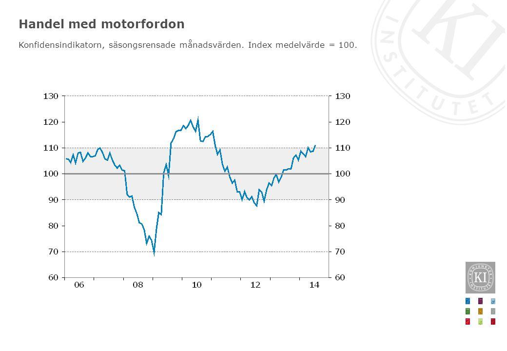 Handel med motorfordon Konfidensindikatorn, säsongsrensade månadsvärden. Index medelvärde = 100.