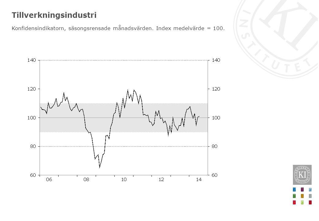 Tillverkningsindustri Konfidensindikatorn, säsongsrensade månadsvärden. Index medelvärde = 100.