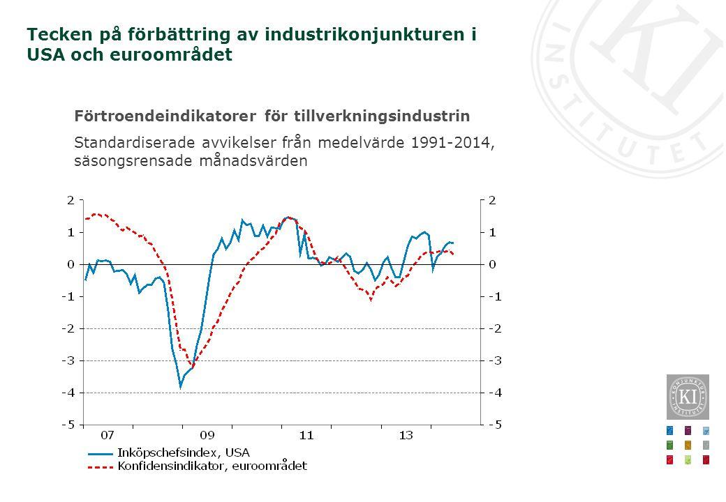 Förtroendeindikatorer för tillverkningsindustrin Standardiserade avvikelser från medelvärde 1991-2014, säsongsrensade månadsvärden Tecken på förbättri