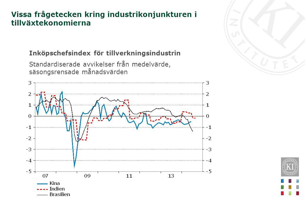 Inköpschefsindex för tillverkningsindustrin Standardiserade avvikelser från medelvärde, säsongsrensade månadsvärden Vissa frågetecken kring industriko