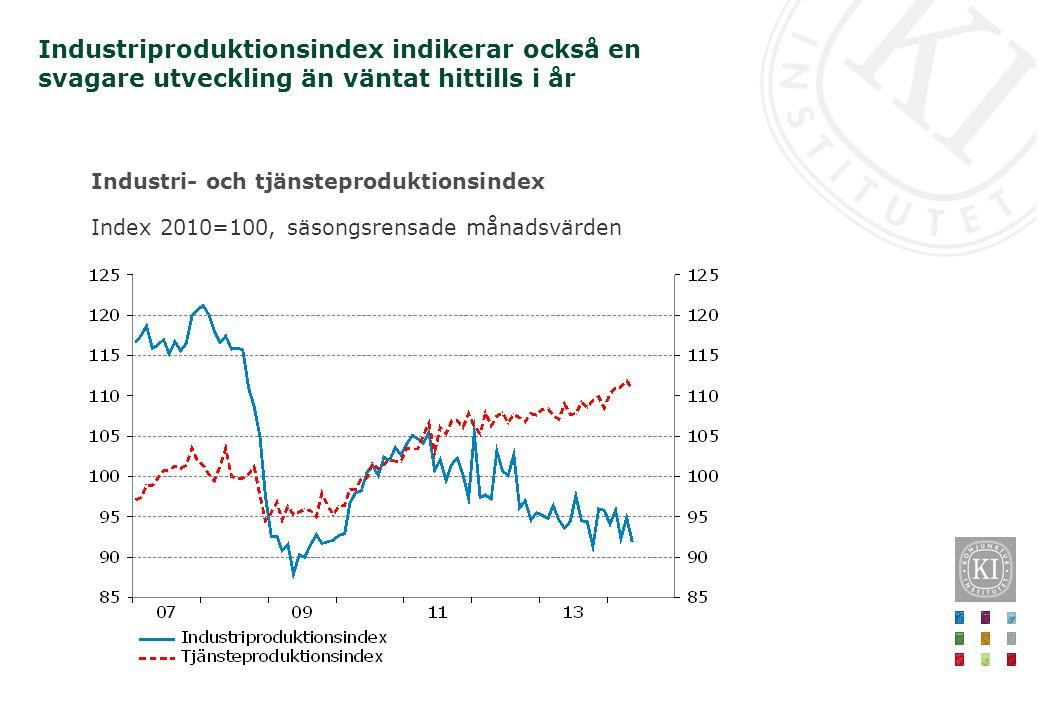 Industri- och tjänsteproduktionsindex Index 2010=100, säsongsrensade månadsvärden Industriproduktionsindex indikerar också en svagare utveckling än vä