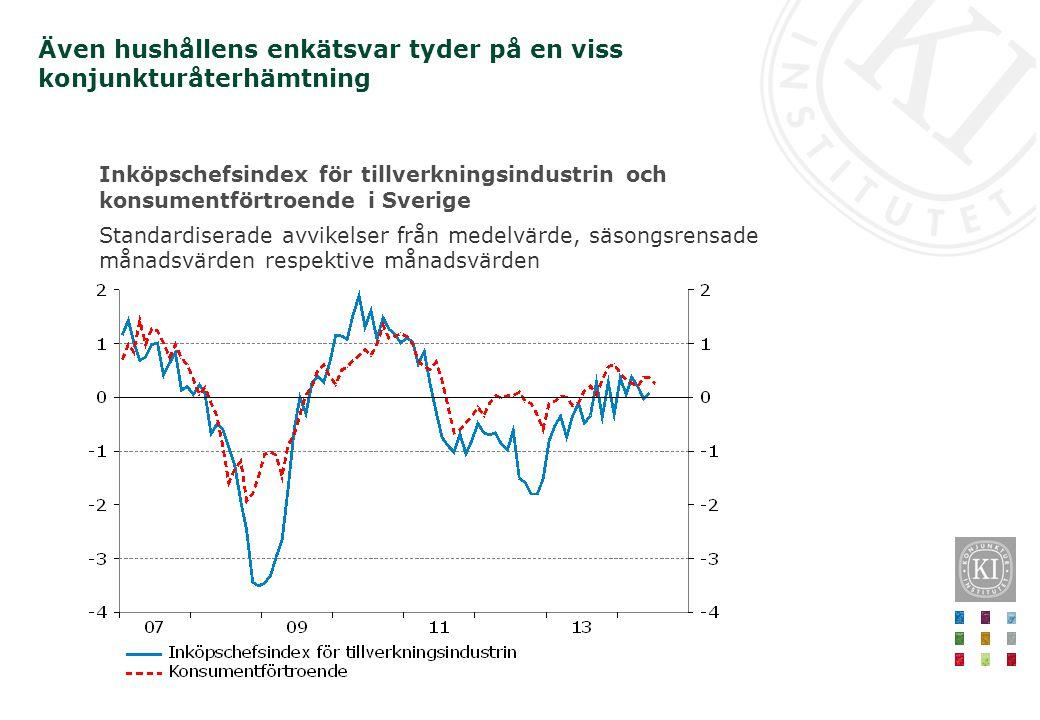 Inköpschefsindex för tillverkningsindustrin och konsumentförtroende i Sverige Standardiserade avvikelser från medelvärde, säsongsrensade månadsvärden