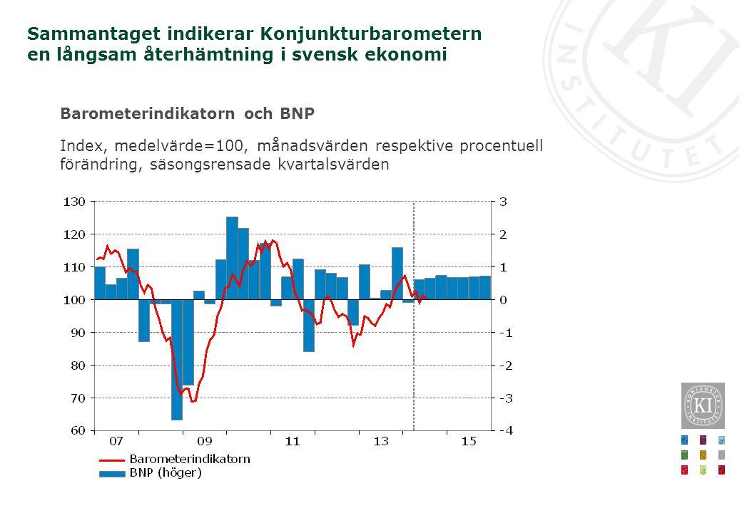 Barometerindikatorn och BNP Index, medelvärde=100, månadsvärden respektive procentuell förändring, säsongsrensade kvartalsvärden Sammantaget indikerar