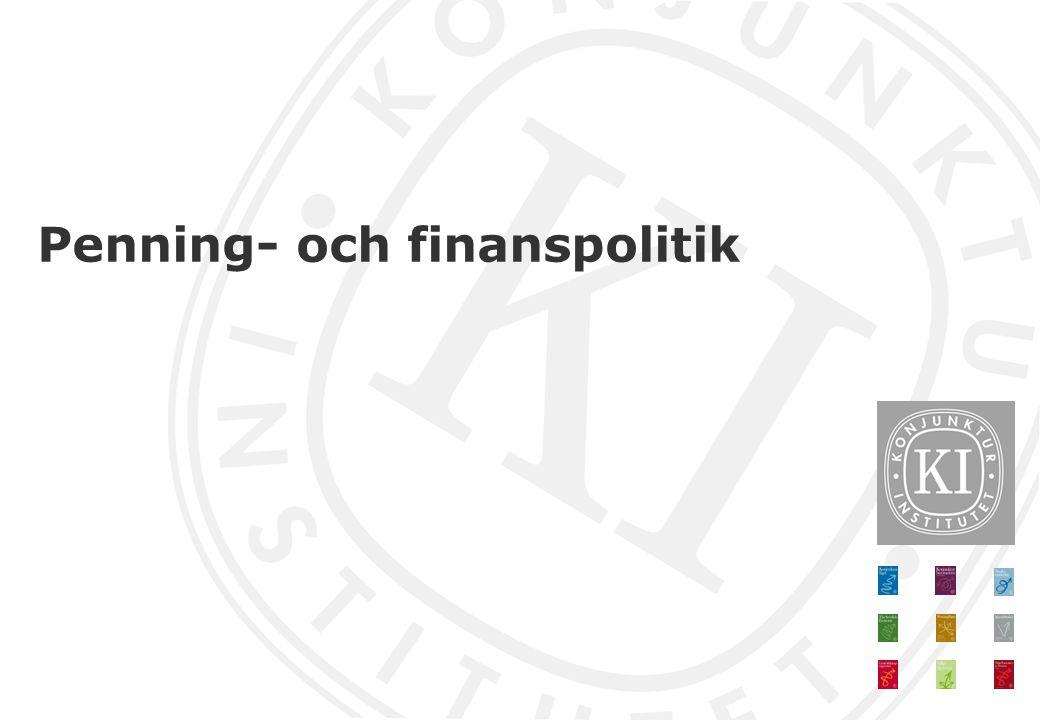 Penning- och finanspolitik