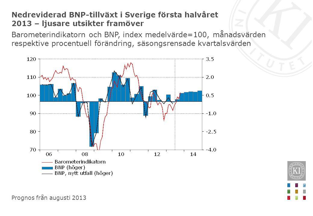 Nedreviderad BNP-tillväxt i Sverige första halvåret 2013 – ljusare utsikter framöver Barometerindikatorn och BNP, index medelvärde=100, månadsvärden respektive procentuell förändring, säsongsrensade kvartalsvärden Prognos från augusti 2013