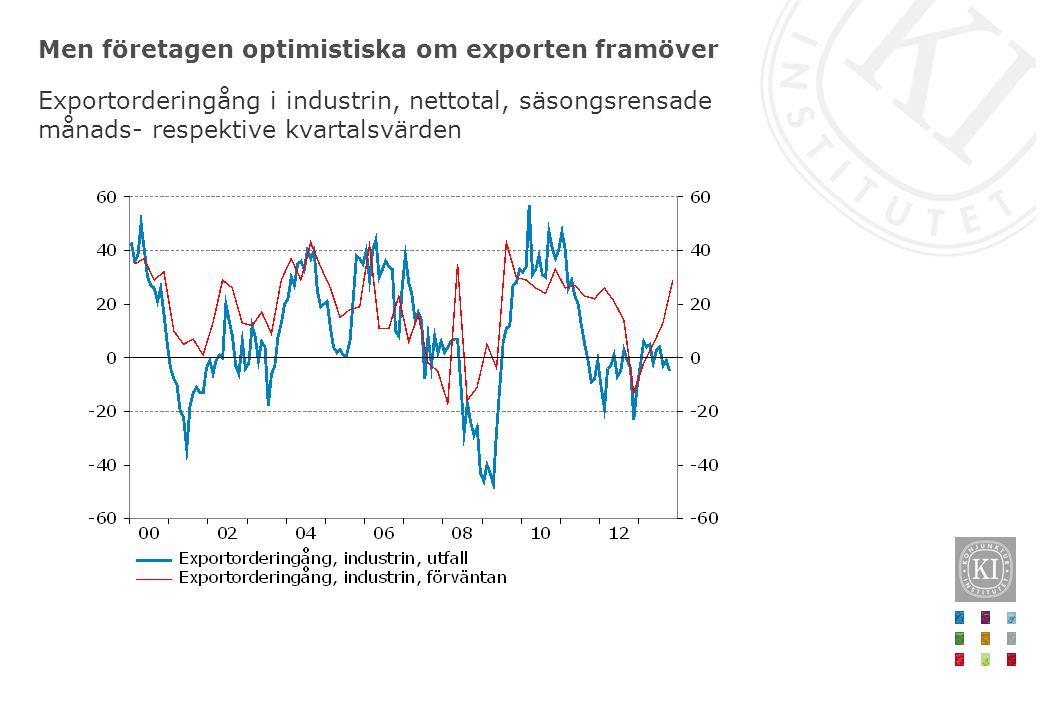 Men företagen optimistiska om exporten framöver Exportorderingång i industrin, nettotal, säsongsrensade månads- respektive kvartalsvärden