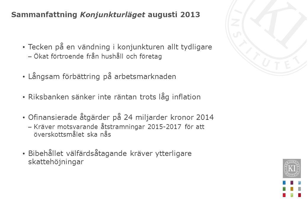 Sammanfattning Konjunkturläget augusti 2013 Tecken på en vändning i konjunkturen allt tydligare – Ökat förtroende från hushåll och företag Långsam förbättring på arbetsmarknaden Riksbanken sänker inte räntan trots låg inflation Ofinansierade åtgärder på 24 miljarder kronor 2014 – Kräver motsvarande åtstramningar 2015-2017 för att överskottsmålet ska nås Bibehållet välfärdsåtagande kräver ytterligare skattehöjningar