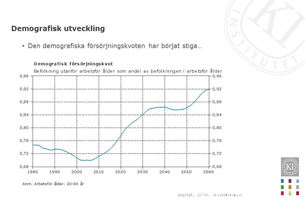 Den demografiska försörjningskvoten har börjat stiga… Demografisk utveckling Anm.