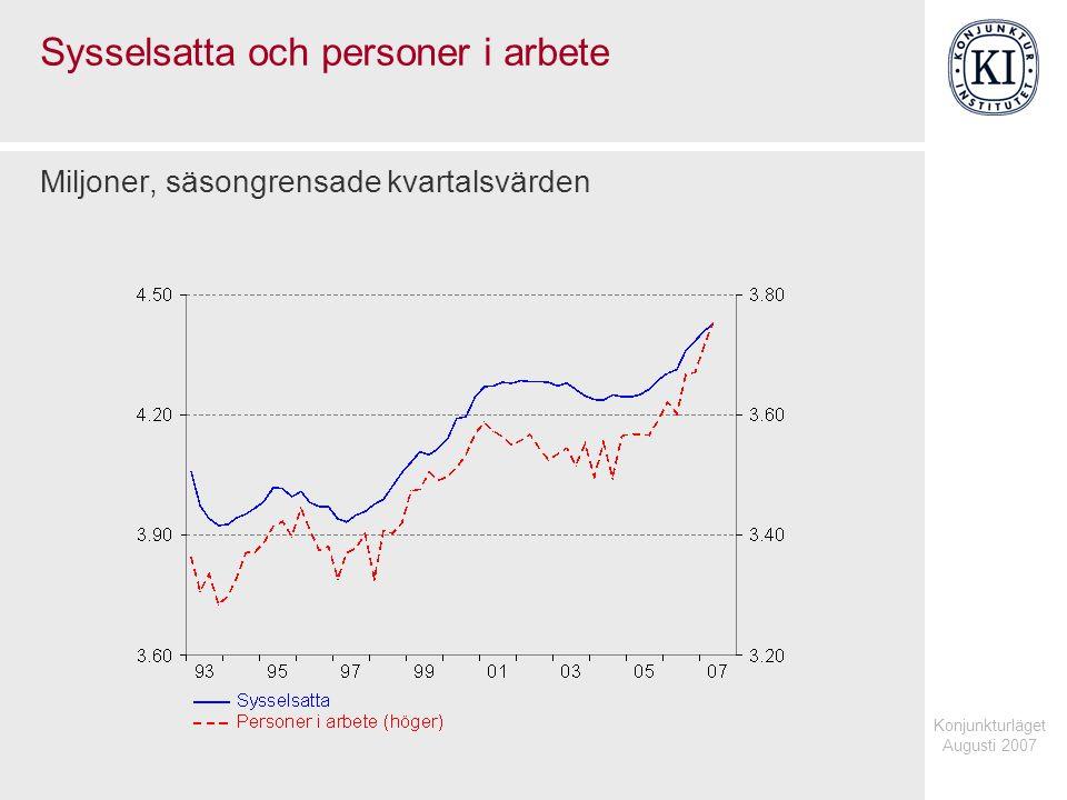 Konjunkturläget Augusti 2007 Sysselsatta och personer i arbete Miljoner, säsongrensade kvartalsvärden
