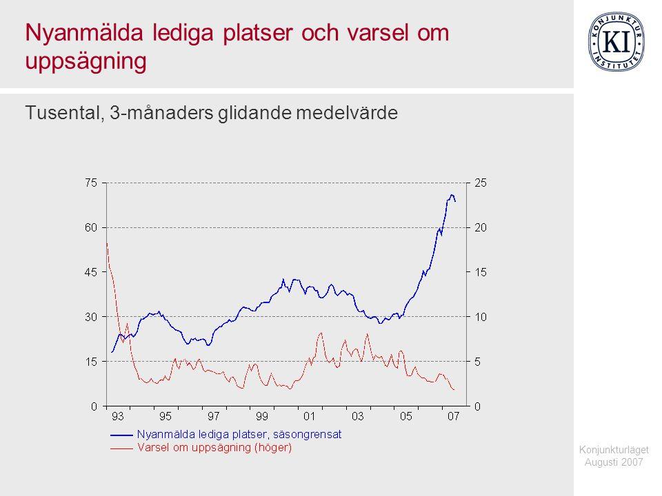 Konjunkturläget Augusti 2007 Nyanmälda lediga platser och varsel om uppsägning Tusental, 3-månaders glidande medelvärde