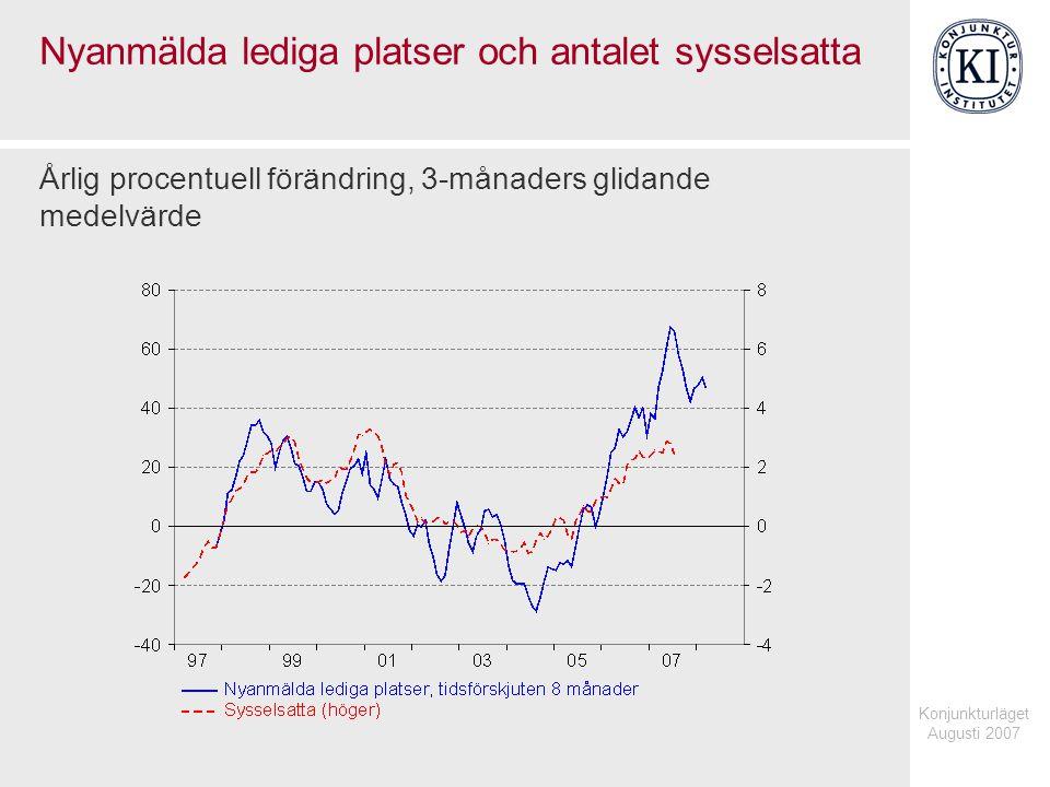 Konjunkturläget Augusti 2007 Nyanmälda lediga platser och antalet sysselsatta Årlig procentuell förändring, 3-månaders glidande medelvärde
