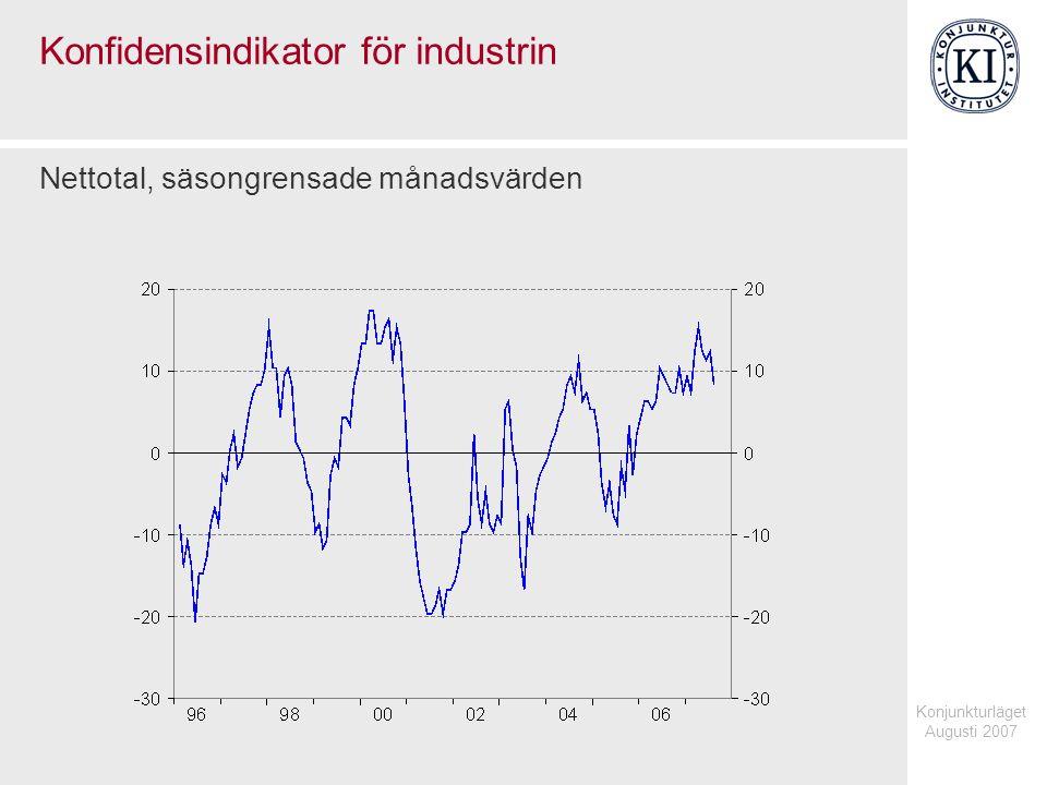 Konjunkturläget Augusti 2007 Konfidensindikator för byggverksamhet Nettotal, säsongrensade månadsvärden