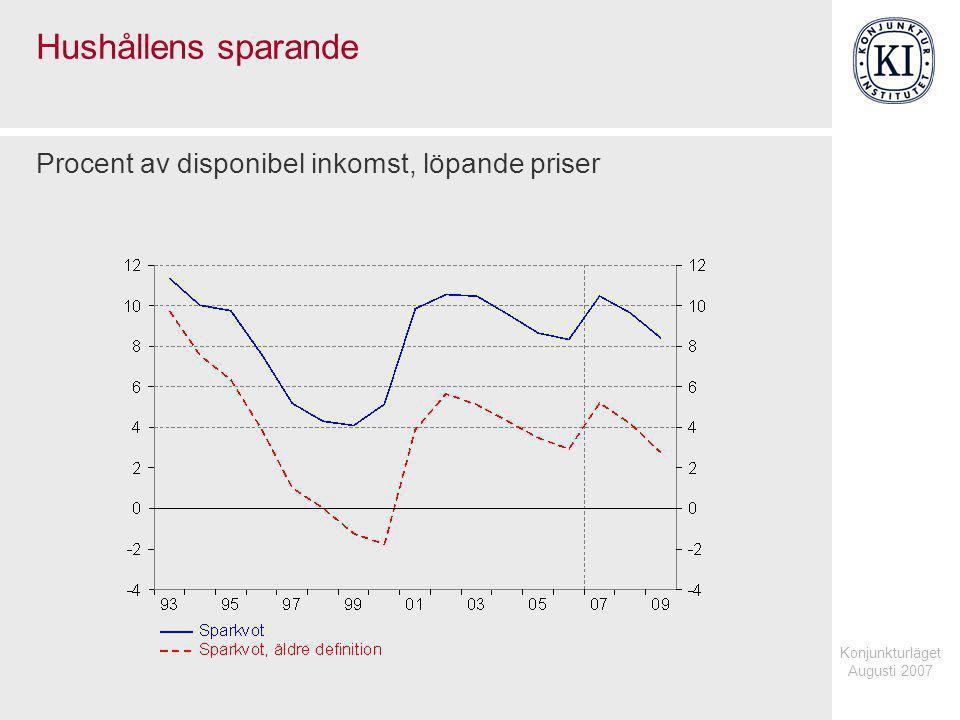 Konjunkturläget Augusti 2007 Hushållens sparande Procent av disponibel inkomst, löpande priser