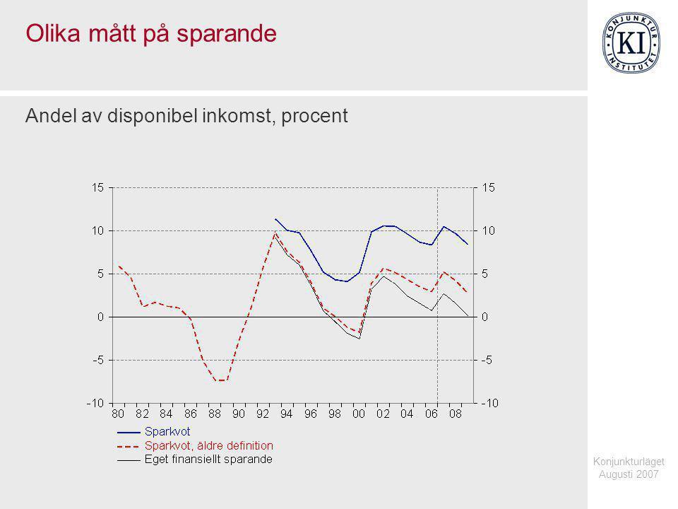 Konjunkturläget Augusti 2007 Olika mått på sparande Andel av disponibel inkomst, procent