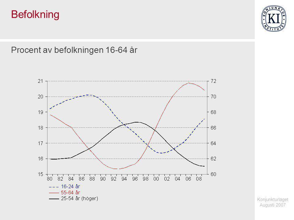 Konjunkturläget Augusti 2007 Befolkning Procent av befolkningen 16-64 år