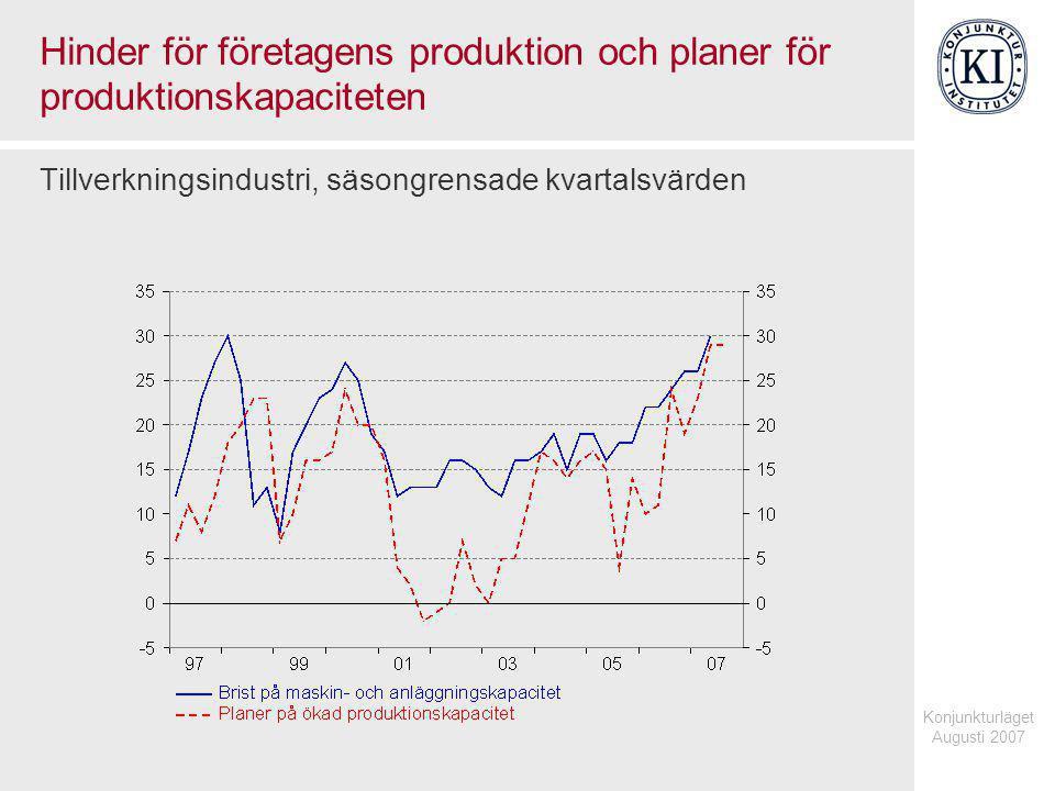 Konjunkturläget Augusti 2007 Hinder för företagens produktion och planer för produktionskapaciteten Tillverkningsindustri, säsongrensade kvartalsvärden