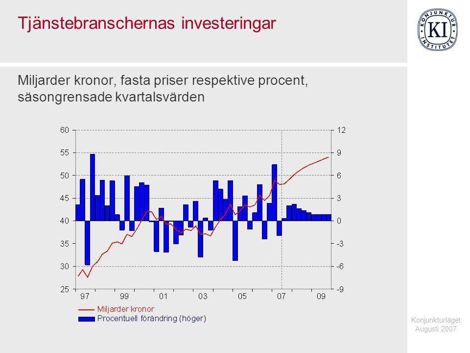 Konjunkturläget Augusti 2007 Tjänstebranschernas investeringar Miljarder kronor, fasta priser respektive procent, säsongrensade kvartalsvärden