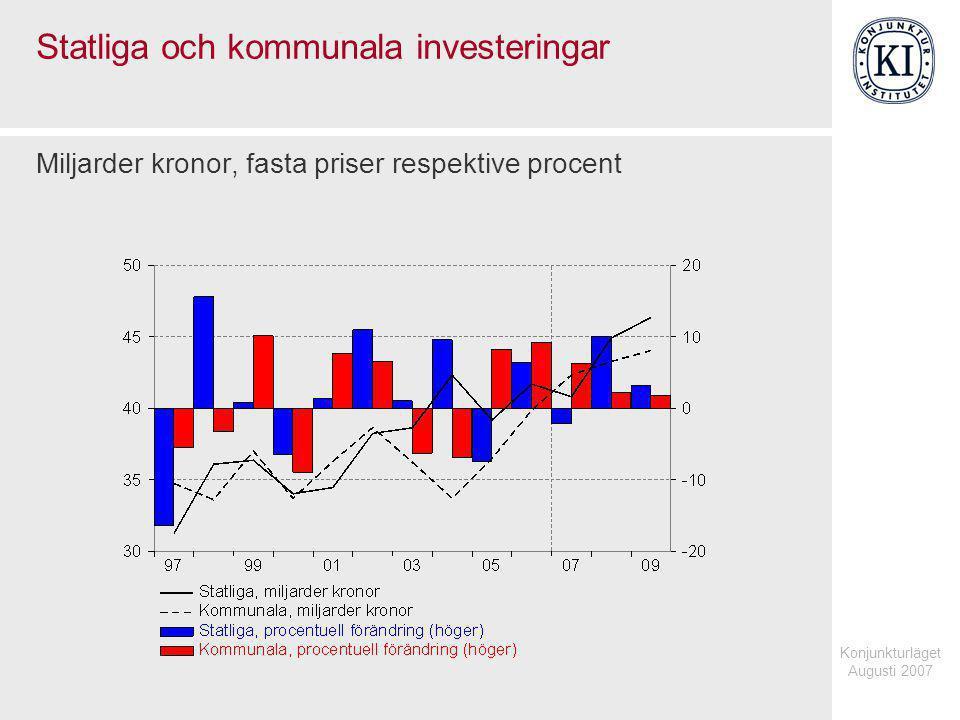 Konjunkturläget Augusti 2007 Statliga och kommunala investeringar Miljarder kronor, fasta priser respektive procent