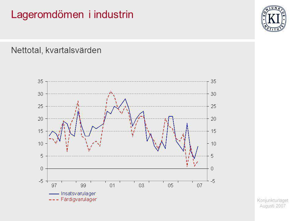 Konjunkturläget Augusti 2007 Lageromdömen i industrin Nettotal, kvartalsvärden
