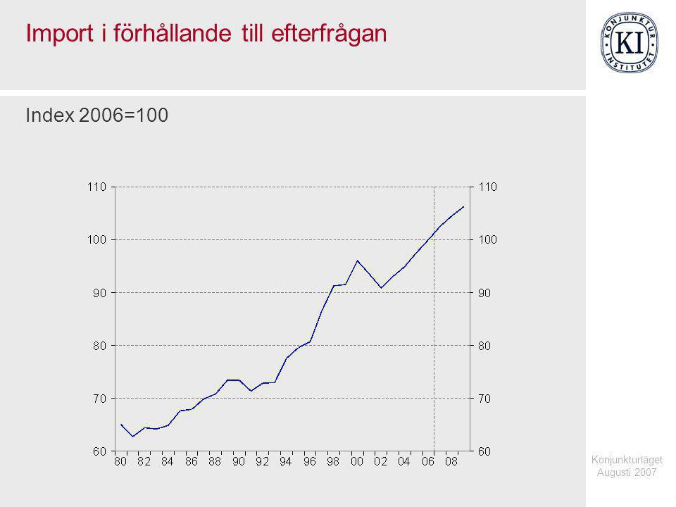 Konjunkturläget Augusti 2007 Import i förhållande till efterfrågan Index 2006=100