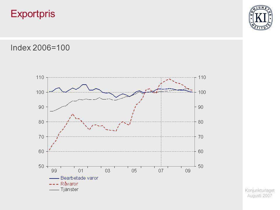 Konjunkturläget Augusti 2007 Exportpris Index 2006=100