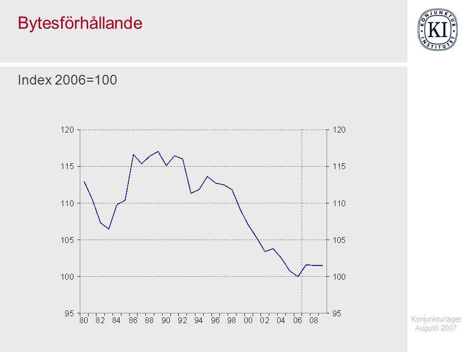 Konjunkturläget Augusti 2007 Bytesförhållande Index 2006=100