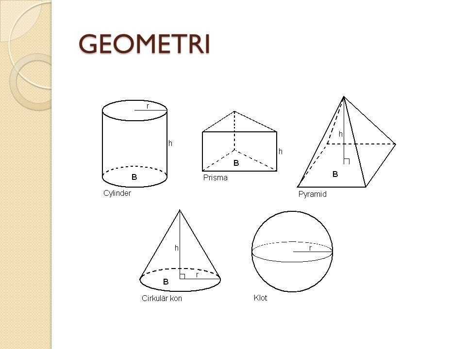 GENOMGÅNG 4.1 Grundläggande geometri Omkrets och area Areaenheter Omkrets och area av en cirkel π (pi) Volymenheter Volym Begränsningsarea av rätblock, cylinder och klot