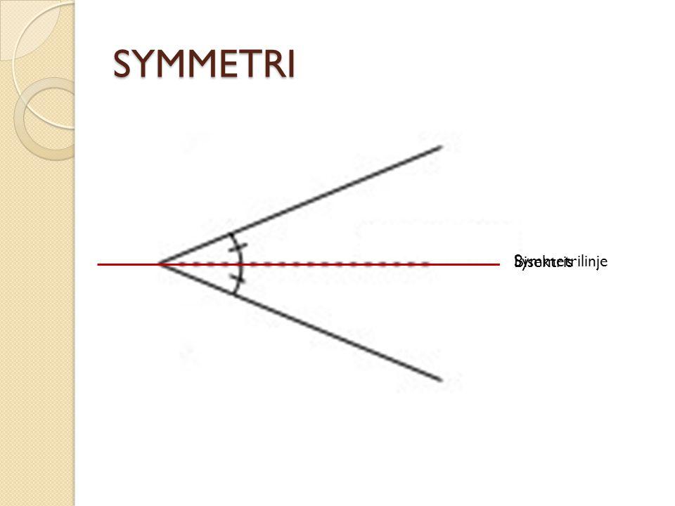 SYMMETRI Symmetrilinje Bisektris