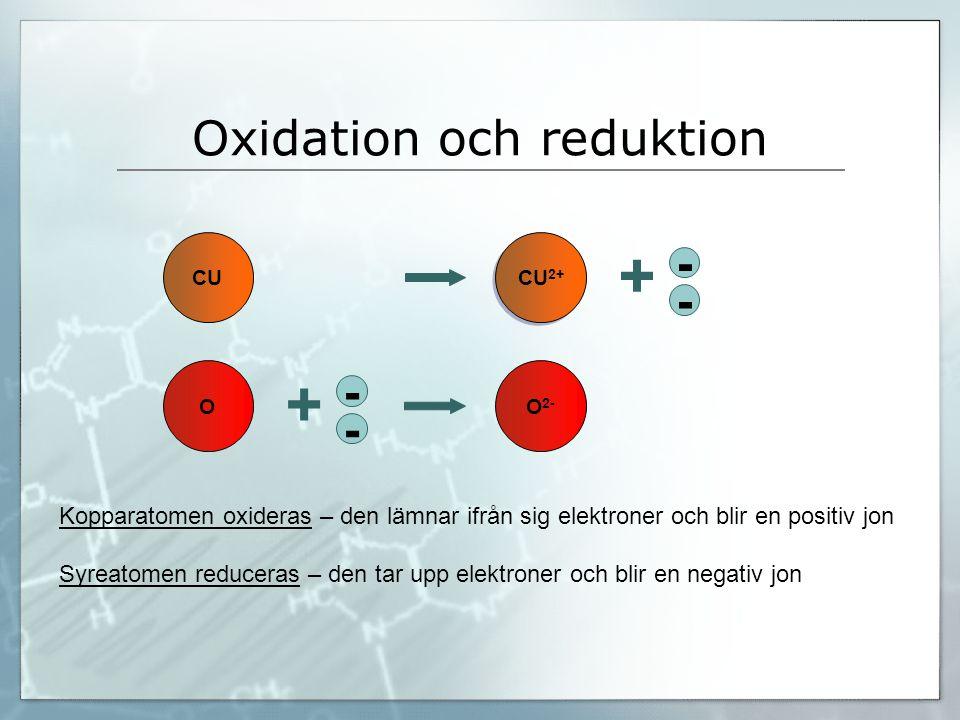 Oxidation och reduktion CU CU 2+ + - - O + - - O 2- Kopparatomen oxideras – den lämnar ifrån sig elektroner och blir en positiv jon Syreatomen reducer