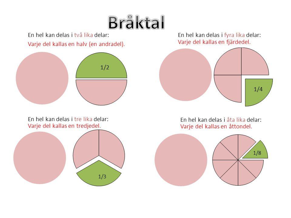 En hel kan delas i två lika delar:En hel kan delas i fyra lika delar: Varje del kallas en halv (en andradel). Varje del kallas en fjärdedel. En hel ka