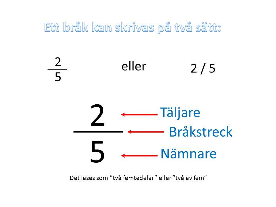 """2 5 eller 2 / 5 2 5 Täljare Nämnare Det läses som """"två femtedelar"""" eller """"två av fem"""" Bråkstreck"""