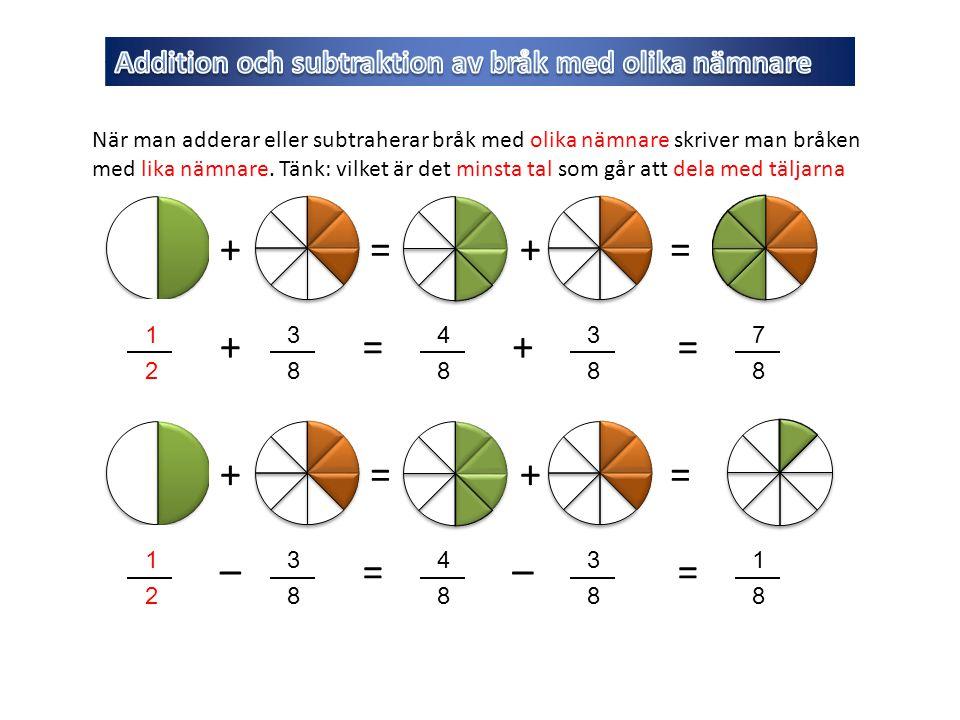 +=+= 1 2 3 8 4 8 3 8 7 8 ++== När man adderar eller subtraherar bråk med olika nämnare skriver man bråken med lika nämnare. Tänk: vilket är det minsta