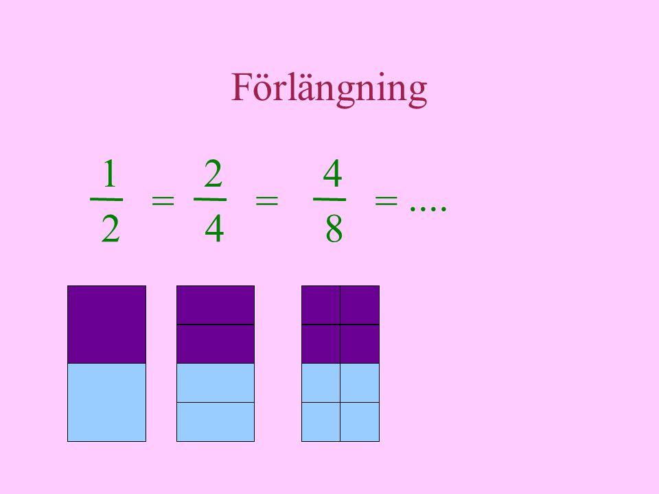 Förlängning 1 = 2 2 = 4 4 = 8....