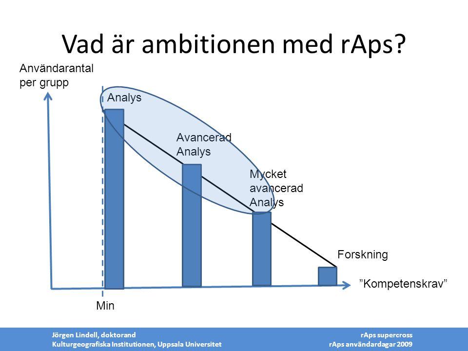Vad är ambitionen med rAps? 11 Jörgen Lindell, doktorand Kulturgeografiska Institutionen, Uppsala Universitet rAps supercross rAps användardagar 2009