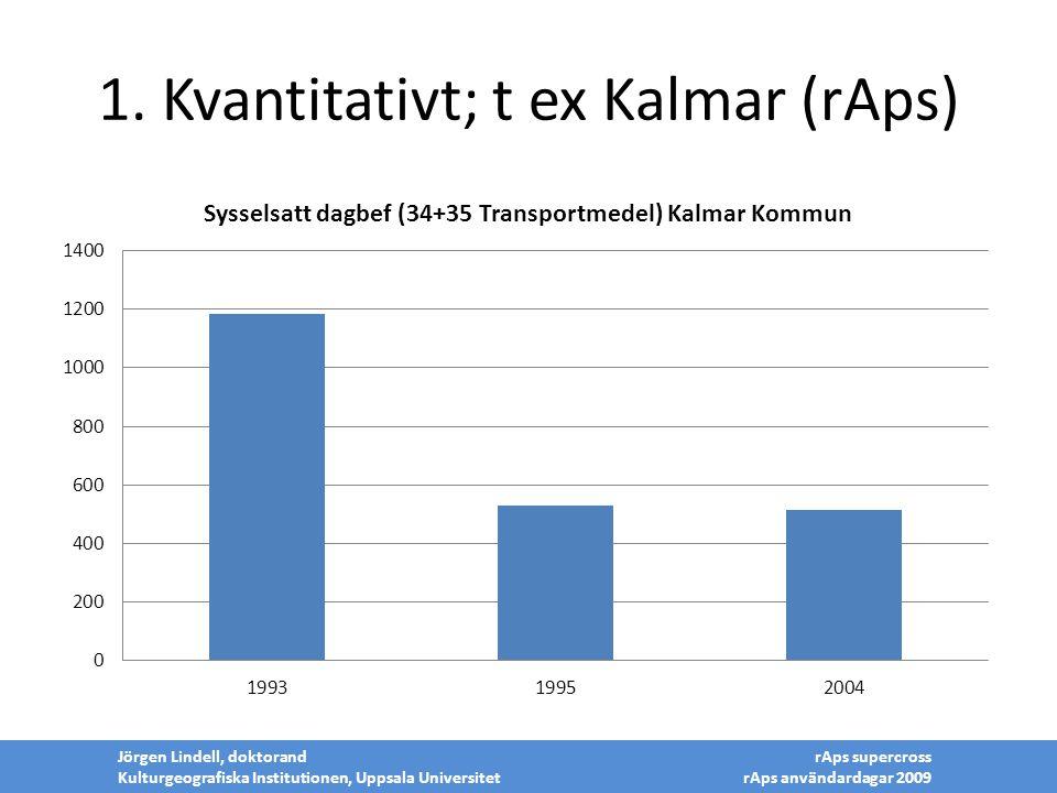 1. Kvantitativt; t ex Kalmar (rAps) 4 Jörgen Lindell, doktorand Kulturgeografiska Institutionen, Uppsala Universitet rAps supercross rAps användardaga