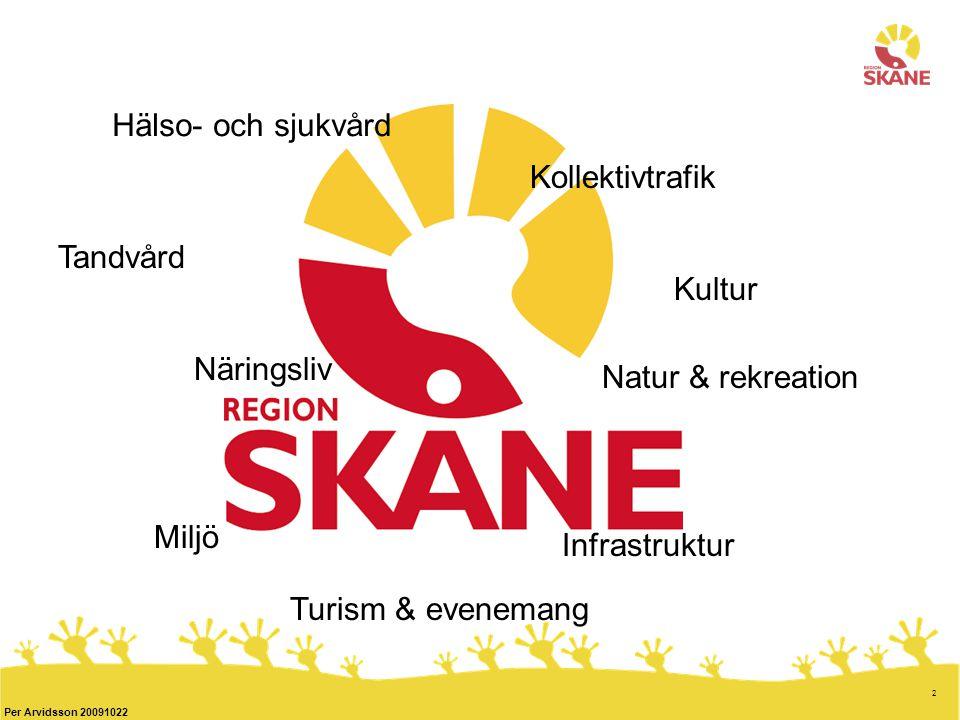 2 Per Arvidsson 20091022 Hälso- och sjukvård Tandvård Kollektivtrafik Kultur Näringsliv Infrastruktur Miljö Natur & rekreation Turism & evenemang