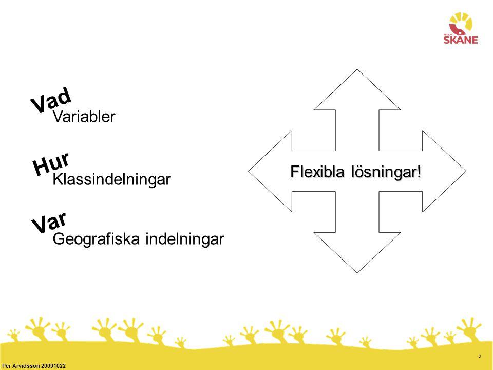 3 Per Arvidsson 20091022 Vad Variabler Hur Klassindelningar Geografiska indelningar Var Flexibla lösningar!