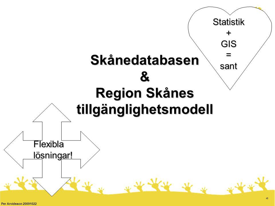 46 Per Arvidsson 20091022 Skånedatabasen & Region Skånes tillgänglighetsmodell Flexibla lösningar! Statistik + GIS = sant