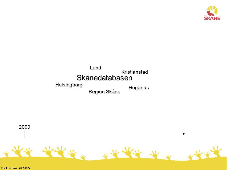 7 Per Arvidsson 20091022 Skånedatabasen Region Skåne Helsingborg Kristianstad Lund Höganäs 2000