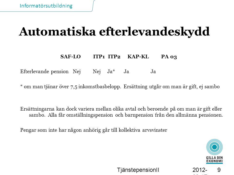 Informatörsutbildning Automatiska efterlevandeskydd SAF-LO ITP1 ITP2 KAP-KL PA 03 Efterlevande pension Nej Nej Ja* Ja Ja * om man tjänar över 7,5 inkomstbasbelopp.