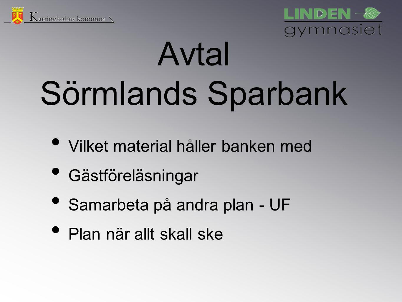Avtal Sörmlands Sparbank Vilket material håller banken med Gästföreläsningar Samarbeta på andra plan - UF Plan när allt skall ske